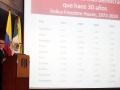 Conferencia Colombia 2010